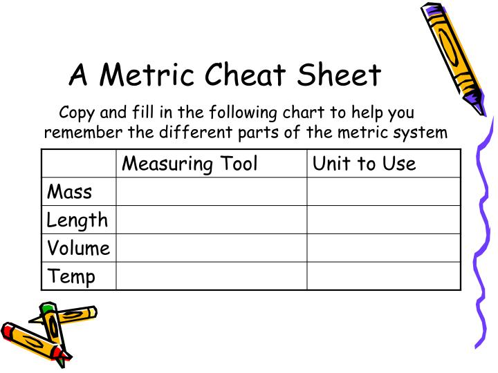 A Metric Cheat Sheet