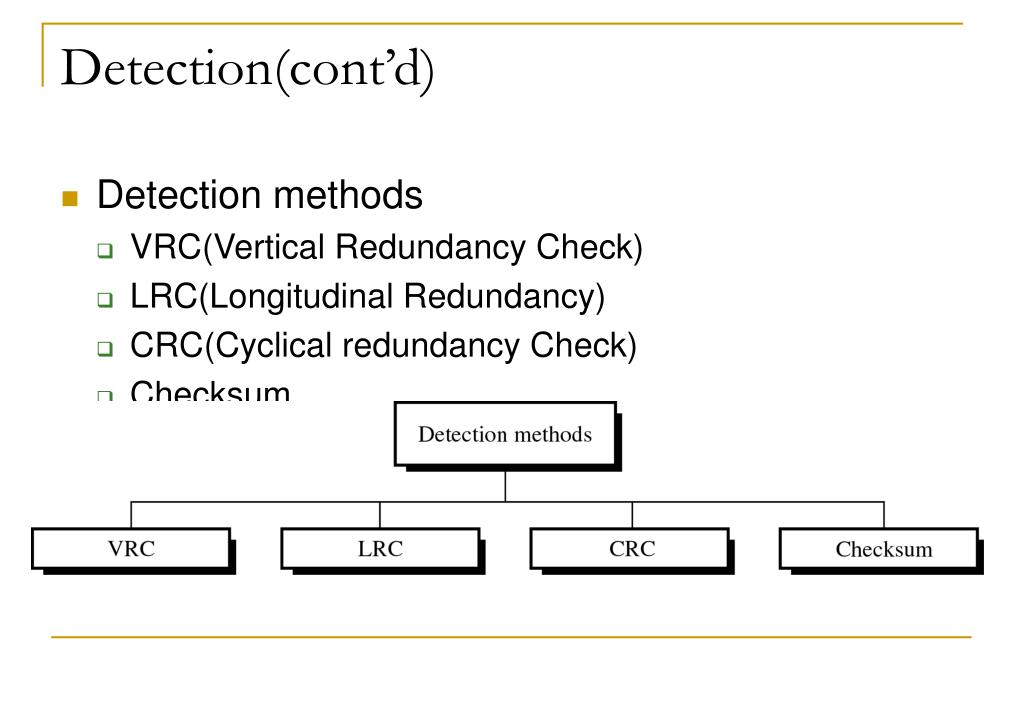 PPT - Error Detection and Correction PowerPoint Presentation