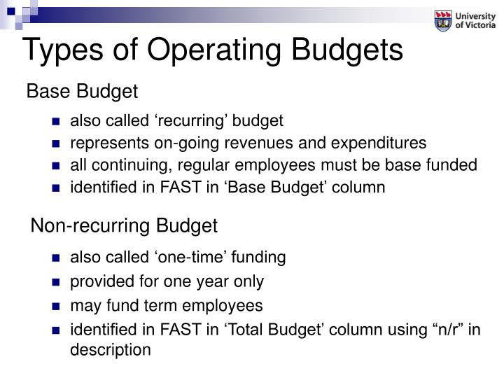Types of Operating Budgets