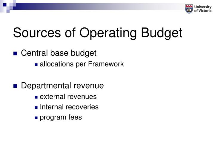 Sources of Operating Budget
