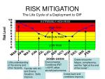 risk mitigation the life cycle of a deployment to oif