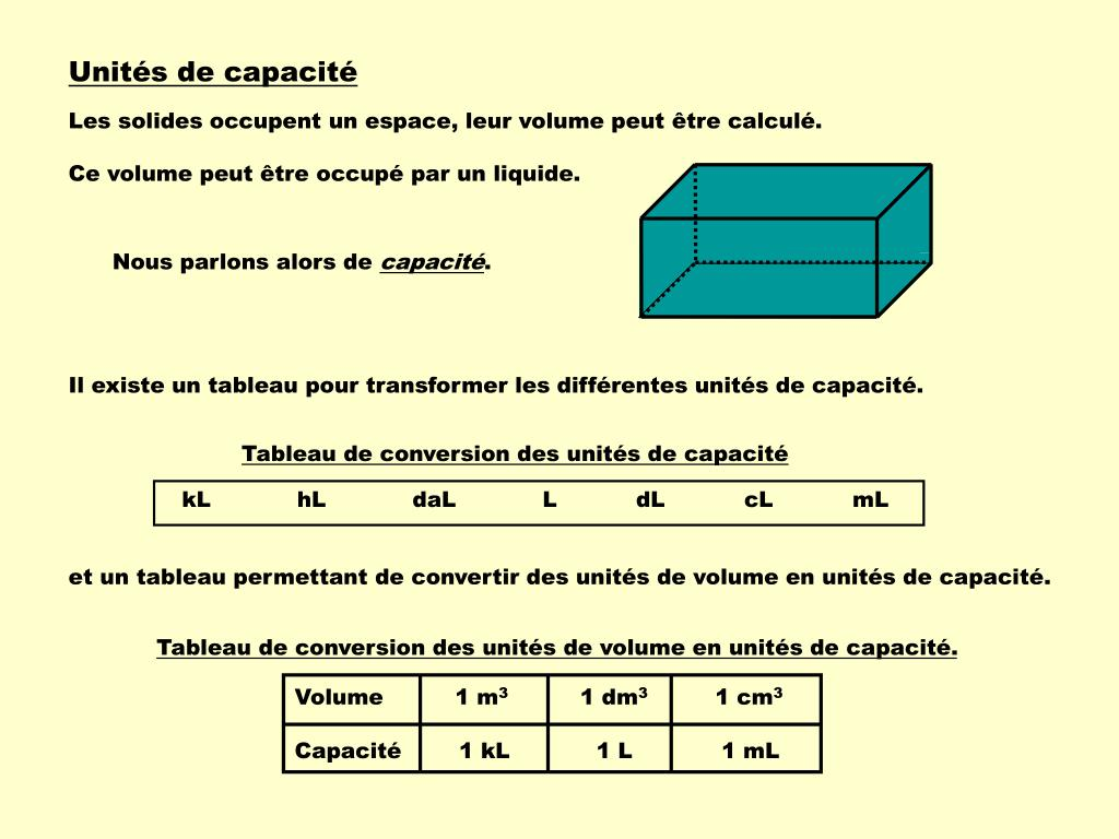 Ppt Conversions Metriques Powerpoint Presentation Free Download Id 2976512