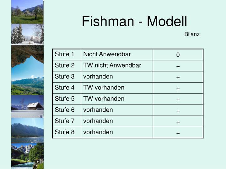 Fishman - Modell