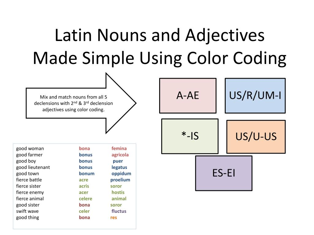 Ppt Latin Nouns And Adjectives Made Simple Using Color Coding
