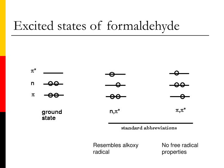Excited states of formaldehyde