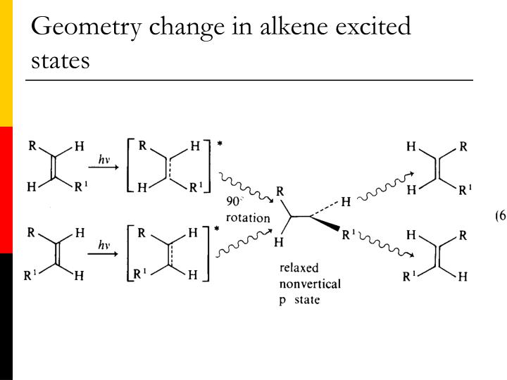 Geometry change in alkene excited states