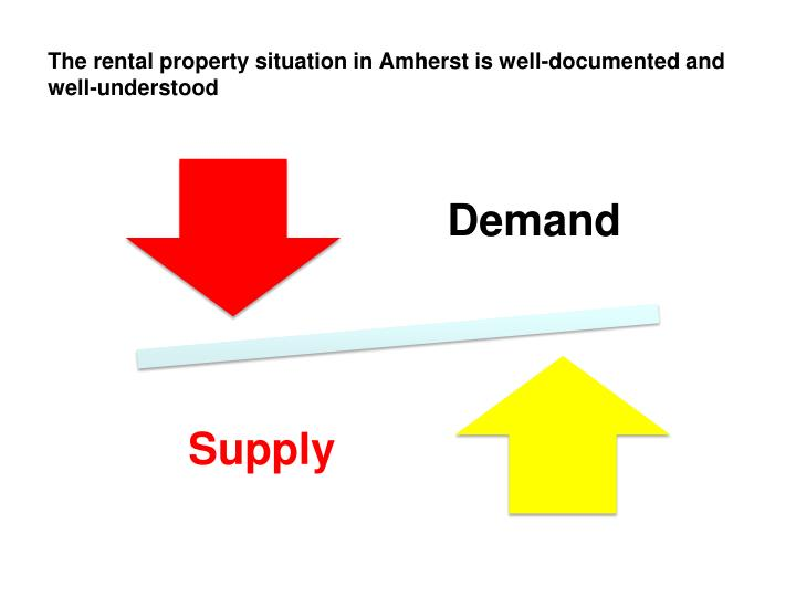 the rental property situation in amherst is well documented and well understood n.