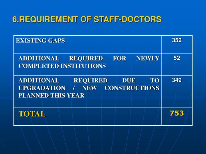 6.REQUIREMENT OF STAFF-DOCTORS
