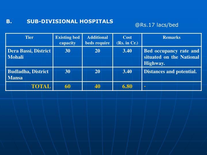 B. SUB-DIVISIONAL HOSPITALS