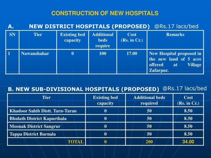 CONSTRUCTION OF NEW HOSPITALS