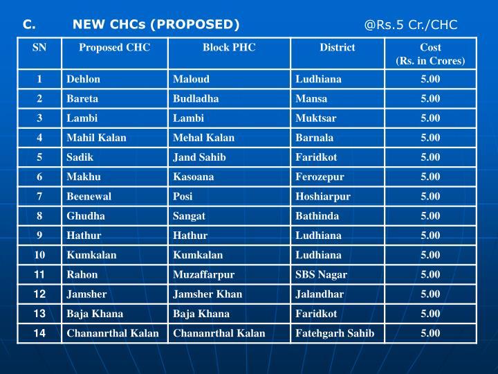 C.NEW CHCs (PROPOSED)