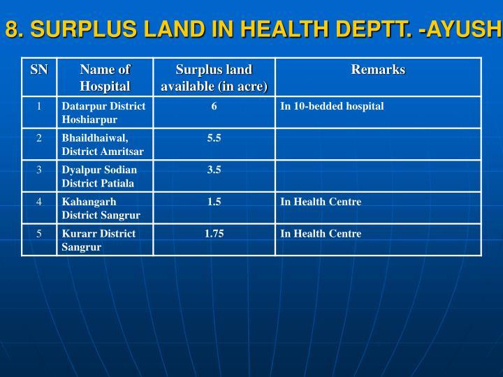 8. SURPLUS LAND IN HEALTH DEPTT. -AYUSH
