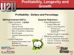 profitability longevity and growth3