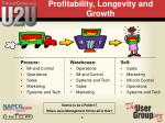 profitability longevity and growth5