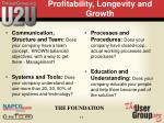 profitability longevity and growth7