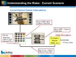 understanding the risks current scenario