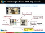 understanding the risks tdes only scenario