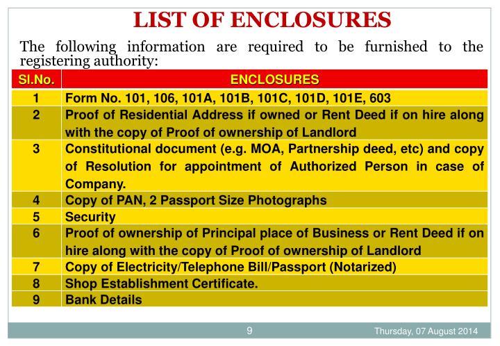 LIST OF ENCLOSURES