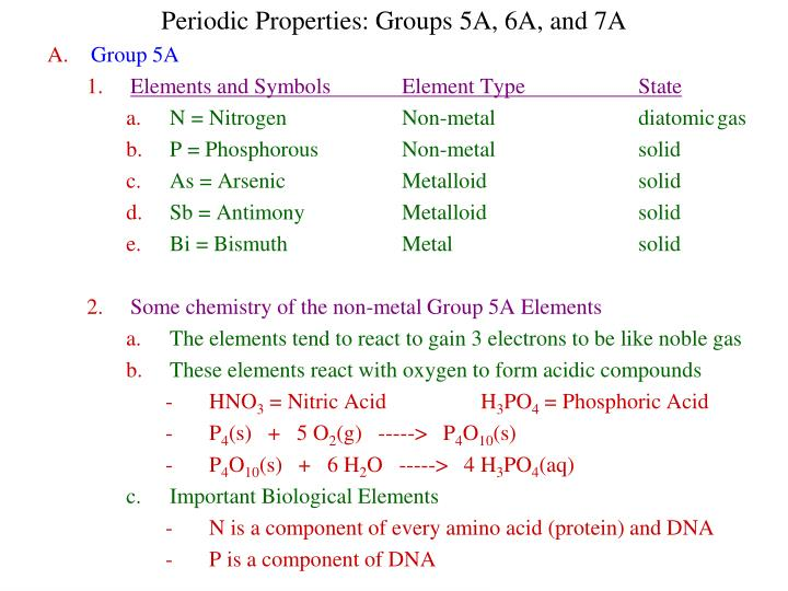 Ppt Periodic Properties Groups 5a 6a And 7a Group 5a Elements