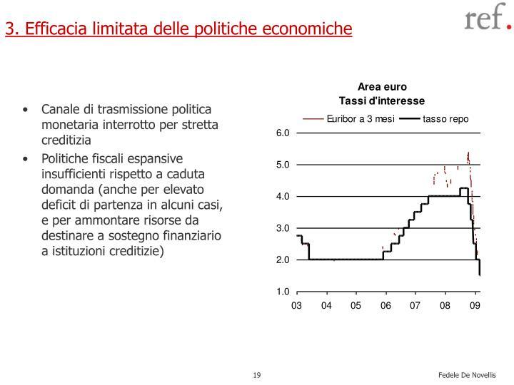 Canale di trasmissione politica monetaria interrotto per stretta creditizia
