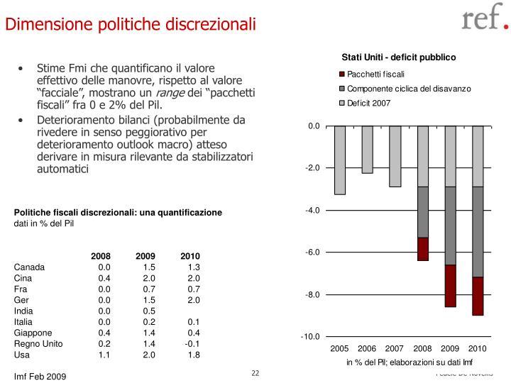 """Stime Fmi che quantificano il valore effettivo delle manovre, rispetto al valore """"facciale"""", mostrano un"""