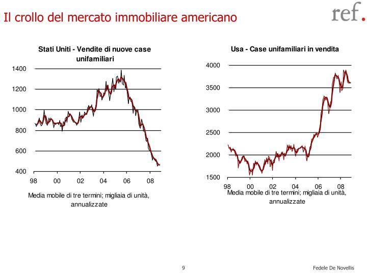 Il crollo del mercato immobiliare americano