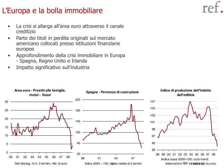 L'Europa e la bolla immobiliare