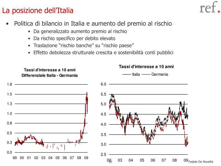 Politica di bilancio in Italia e aumento del premio al rischio