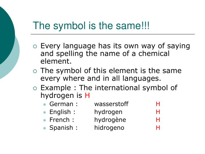 Ppt Chemical Symbols Powerpoint Presentation Id2978510