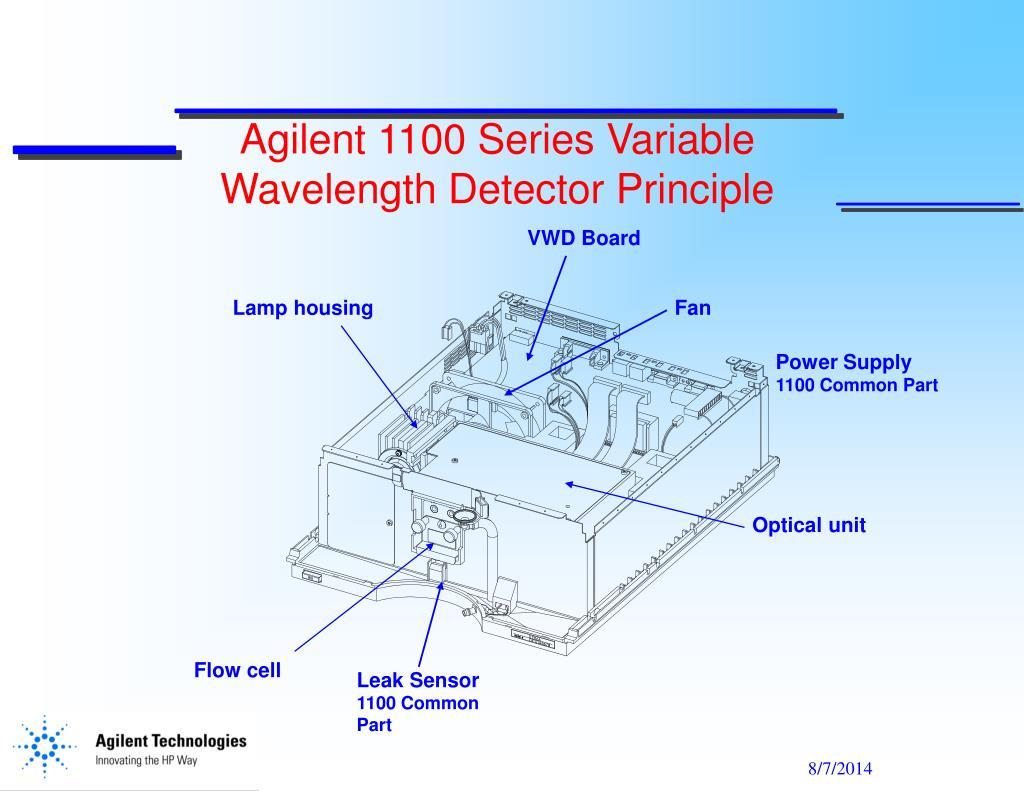 Image result for vwd agilent