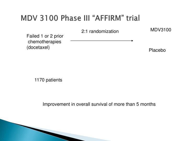 """MDV 3100 Phase III """"AFFIRM"""" trial"""