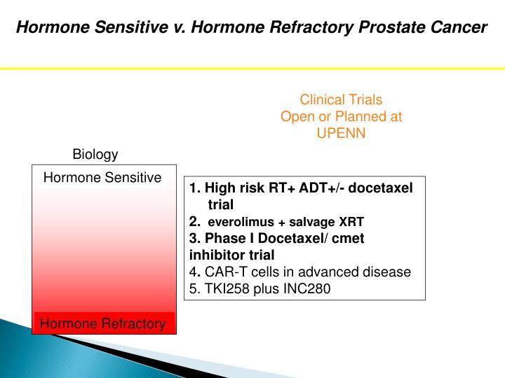 Hormone Sensitive