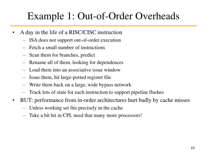 Example 1: Out-of-Order Overheads