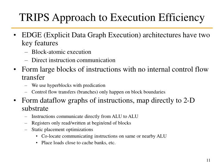 TRIPS Approach to Execution Efficiency