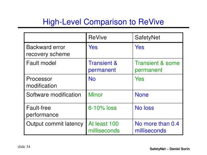 High-Level Comparison to ReVive