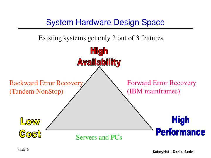 System Hardware Design Space