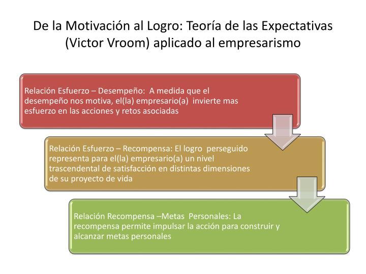 De la Motivación al Logro: Teoría de las Expectativas (Victor Vroom) aplicado al empresarismo