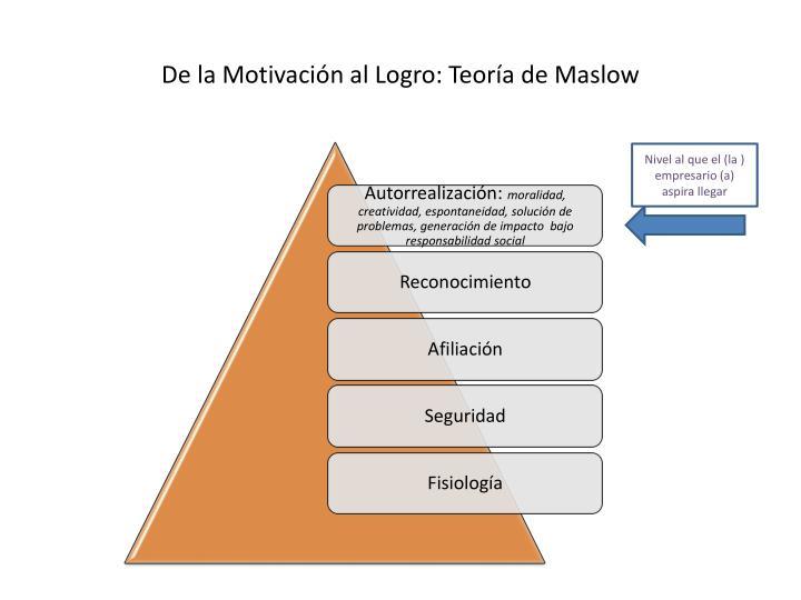 De la motivaci n al logro teor a de maslow
