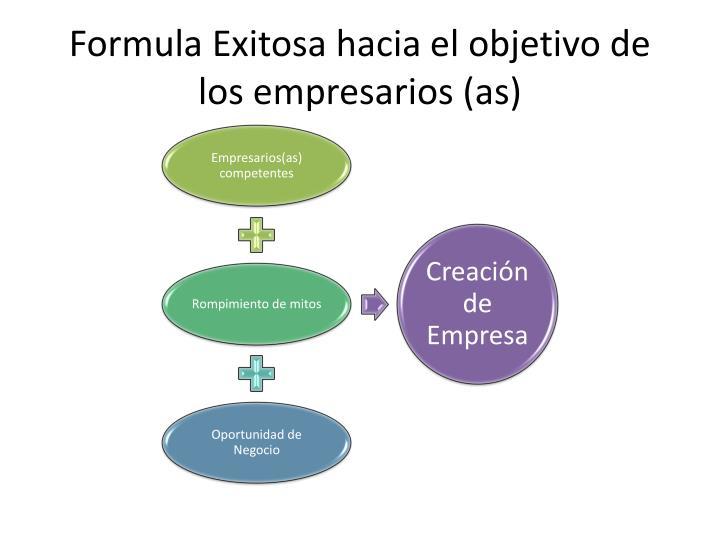 Formula Exitosa hacia el objetivo de los empresarios (as)