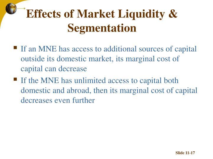 Effects of Market Liquidity & Segmentation
