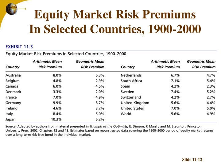 Equity Market Risk Premiums