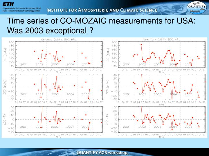 Time series of CO-MOZAIC measurements for USA: Was 2003 exceptional ?