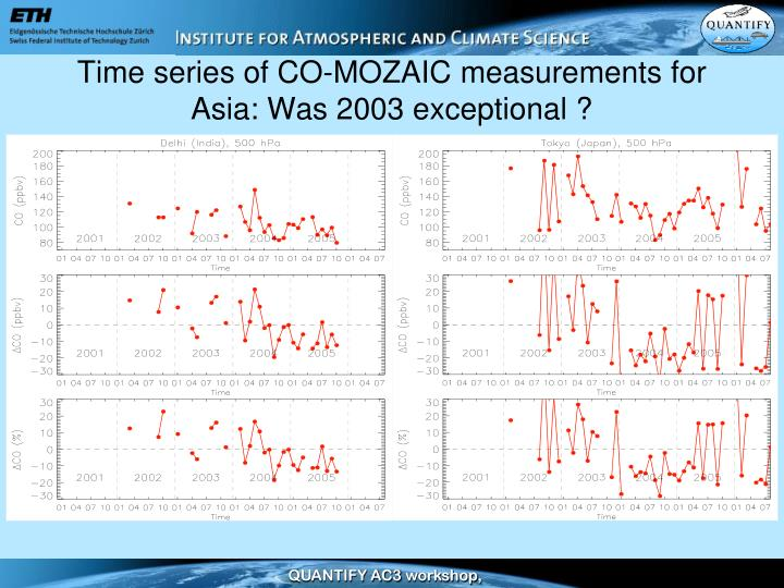 Time series of CO-MOZAIC measurements for Asia: Was 2003 exceptional ?