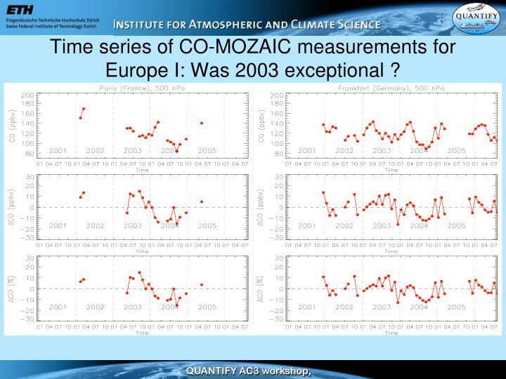Time series of CO-MOZAIC measurements for Europe I: Was 2003 exceptional ?
