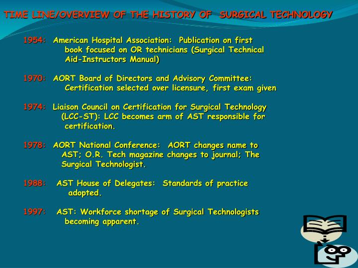 TIME LINE/OVERVIEW OF THE HISTORY OF  SURGICAL TECHNOLOGY