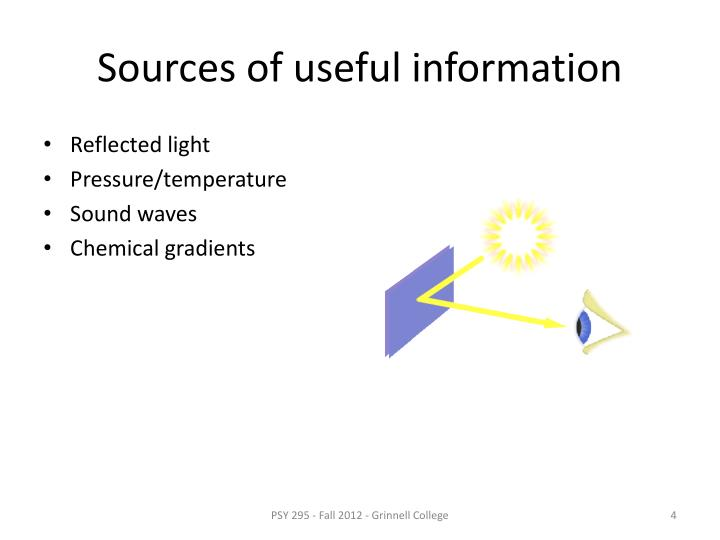 Sources of useful information