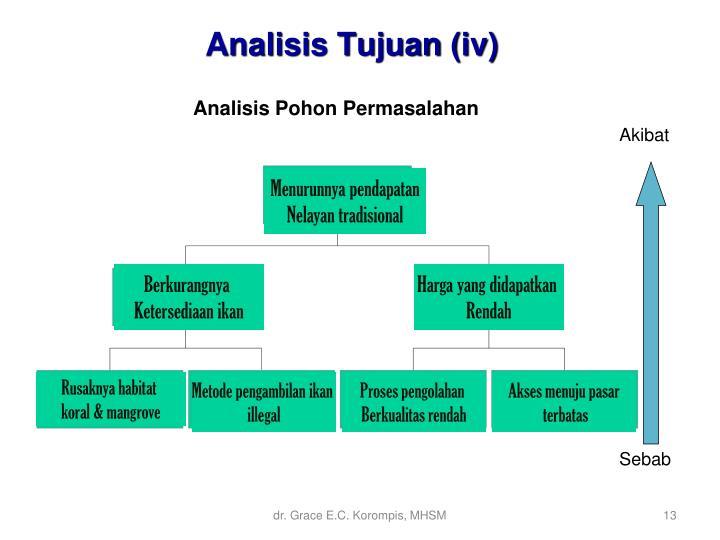 Ppt analisis prioritas masalah dan penentuan alternatif pemecahan analisis pohon permasalahan analisis tujuan iv ccuart Choice Image