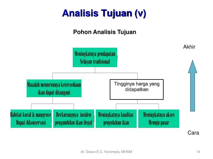 Ppt analisis prioritas masalah dan penentuan alternatif pemecahan analisis tujuan v ccuart Images