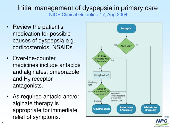 Initial management of dyspepsia in primary care