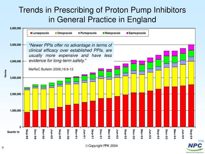 Trends in Prescribing of Proton Pump Inhibitors